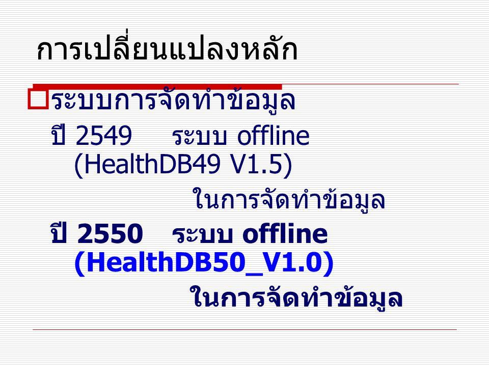 การเปลี่ยนแปลงหลัก  ระบบการจัดทำข้อมูล ปี 2549 ระบบ offline (HealthDB49 V1.5) ในการจัดทำข้อมูล ปี 2550 ระบบ offline (HealthDB50_V1.0) ในการจัดทำข้อมู