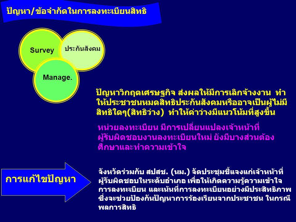 ปัญหาและข้อจำกัด สปสช.โอนเงินให้ช้ามาก ขณะนี้กองทุนใหม่ (34 กองทุน)ยังไม่ได้รับเงินโอน ข้อจำกัดของ อบต.