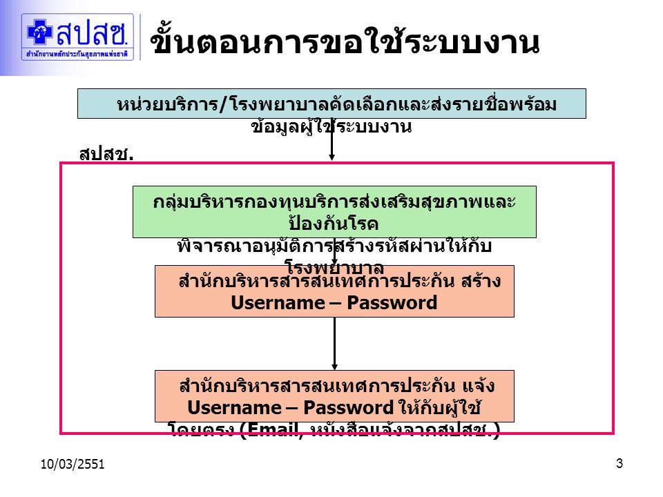 10/03/25513 ขั้นตอนการขอใช้ระบบงาน หน่วยบริการ / โรงพยาบาลคัดเลือกและส่งรายชื่อพร้อม ข้อมูลผู้ใช้ระบบงาน สำนักบริหารสารสนเทศการประกัน สร้าง Username –