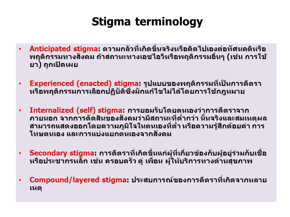 Stigma terminology Anticipated stigma: ความกลัวที่เกิดขึ้นจริงหรือคิดไปเองต่อทัศนคติหรือ พฤติกรรมทางสังคม ถ้าสถานะทางเอชไอวีหรือพฤติกรรมอื่นๆ (เช่น กา