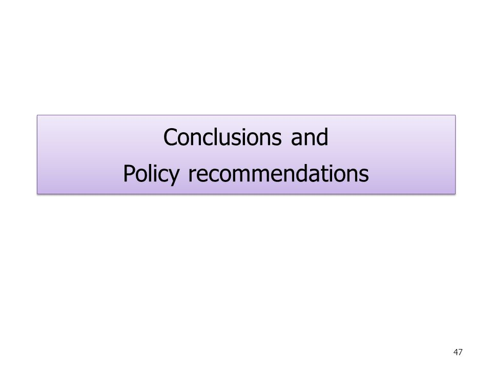 Conclusions and Policy recommendations 47