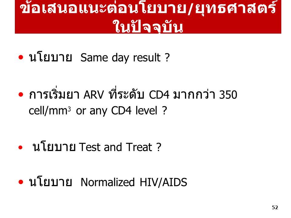 ข้อเสนอแนะต่อนโยบาย / ยุทธศาสตร์ ในปัจจุบัน นโยบาย Same day result ? การเริ่มยา ARV ที่ระดับ CD4 มากกว่า 350 cell/mm 3 or any CD4 level ? นโยบาย Test
