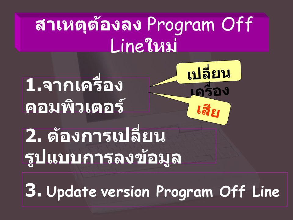 สาเหตุต้องลง Program Off Line ใหม่ 1. จากเครื่อง คอมพิวเตอร์ เปลี่ยน เครื่อง เสีย 2.