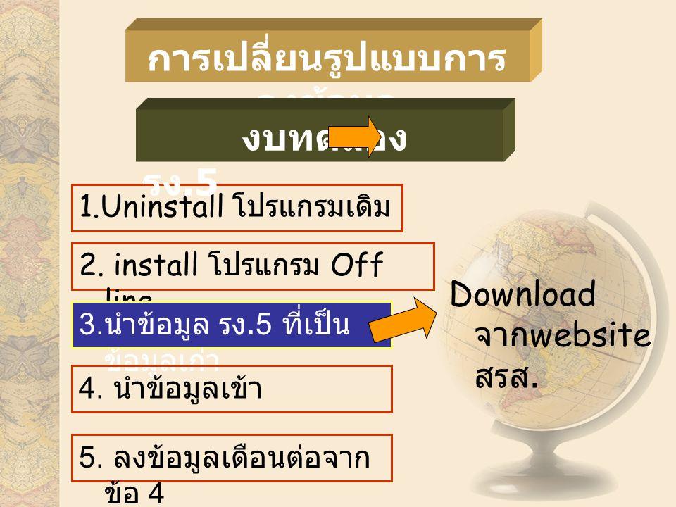 1.Uninstall โปรแกรมเดิม 2.install โปรแกรม Off line 3.