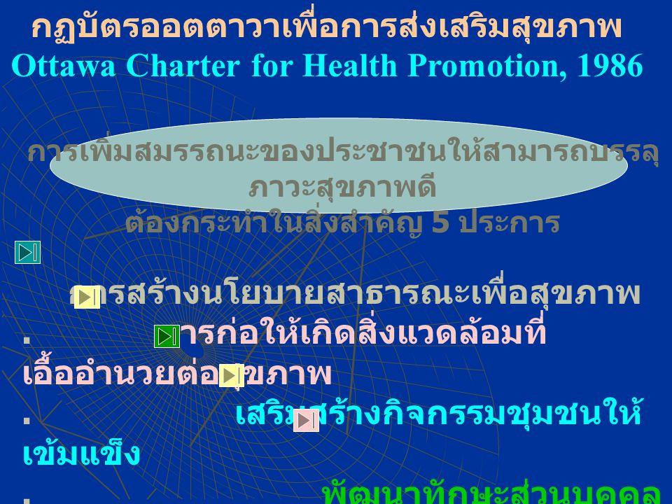 การเพิ่มสมรรถนะของประชาชนให้สามารถบรรลุ ภาวะสุขภาพดี ต้องกระทำในสิ่งสำคัญ 5 ประการ การสร้างนโยบายสาธารณะเพื่อสุขภาพ.