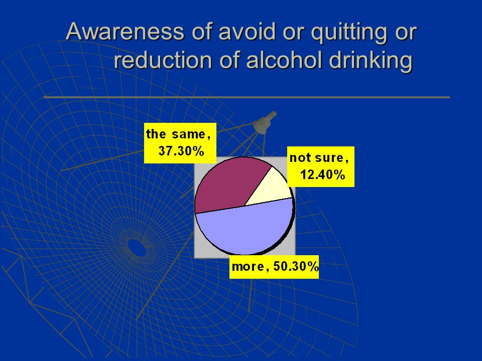 Awareness of avoid or quitting or reduction of alcohol drinking