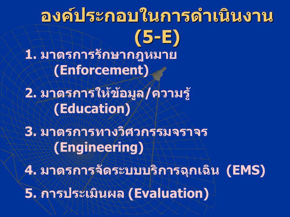 องค์ประกอบในการดำเนินงาน (5-E) 1. มาตรการรักษากฎหมาย (Enforcement) 2.