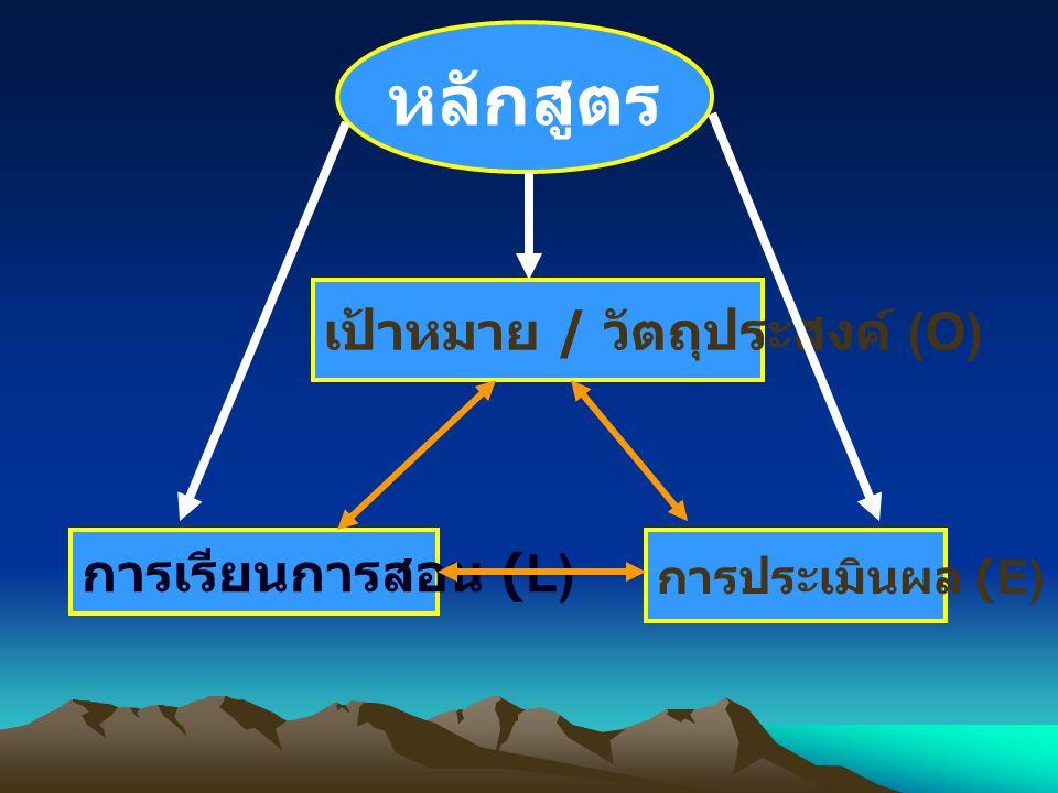 เป้าหมาย / วัตถุประสงค์ (O) การเรียนการสอน (L) การประเมินผล (E) หลักสูตร