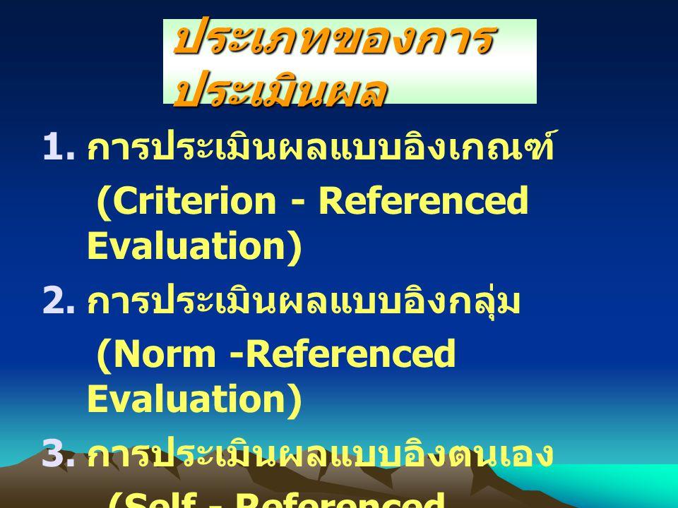 ประเภทของการ ประเมินผล 1. การประเมินผลแบบอิงเกณฑ์ (Criterion - Referenced Evaluation) 2. การประเมินผลแบบอิงกลุ่ม (Norm -Referenced Evaluation) 3. การป