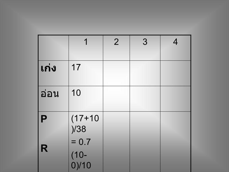 1234 เก่ง 17 อ่อน 10 PRPR (17+10 )/38 = 0.7 (10- 0)/10 =1