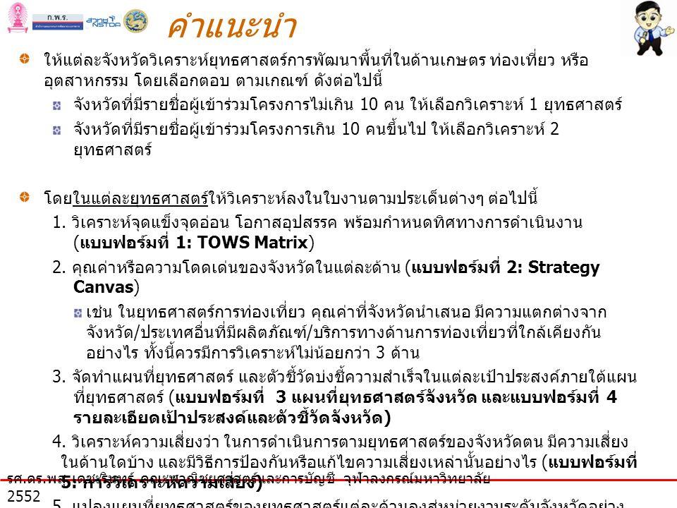 แบบฟอร์มที่ 1: TOWS Matrix รศ.ดร.