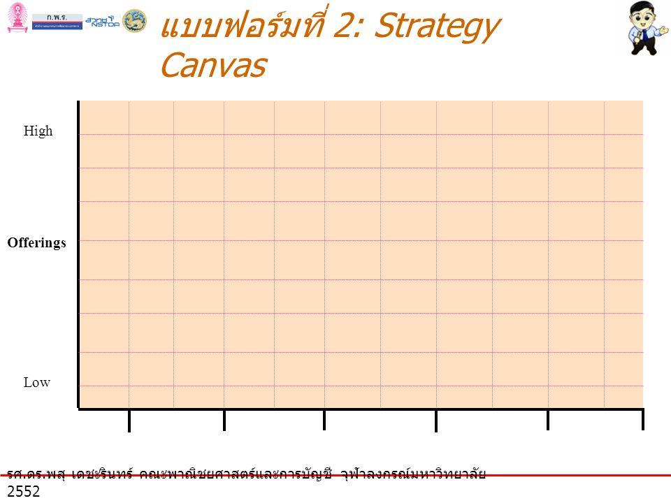 แบบฟอร์มที่ 2: Strategy Canvas รศ. ดร.