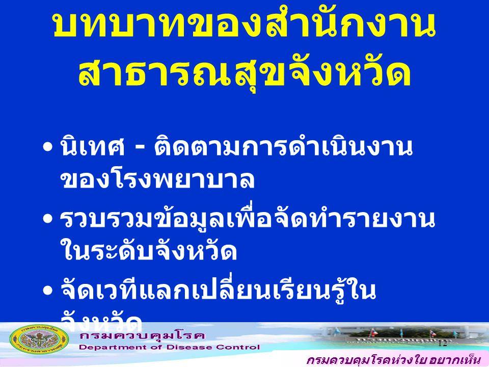 กรมควบคุมโรคห่วงใย อยากเห็น คนไทยสุขภาพดี 12 บทบาทของสำนักงาน สาธารณสุขจังหวัด นิเทศ - ติดตามการดำเนินงาน ของโรงพยาบาล รวบรวมข้อมูลเพื่อจัดทำรายงาน ในระดับจังหวัด จัดเวทีแลกเปลี่ยนเรียนรู้ใน จังหวัด