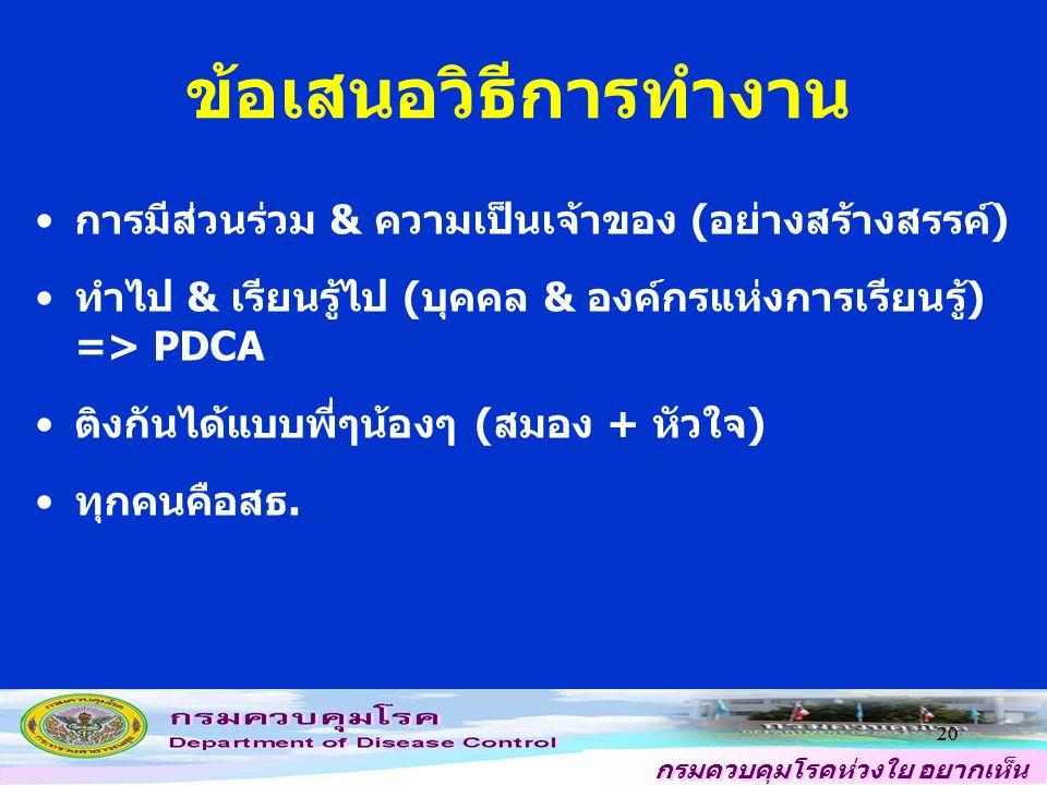 กรมควบคุมโรคห่วงใย อยากเห็น คนไทยสุขภาพดี 20 ข้อเสนอวิธีการทำงาน การมีส่วนร่วม & ความเป็นเจ้าของ (อย่างสร้างสรรค์) ทำไป & เรียนรู้ไป (บุคคล & องค์กรแห่งการเรียนรู้) => PDCA ติงกันได้แบบพี่ๆน้องๆ (สมอง + หัวใจ) ทุกคนคือสธ.
