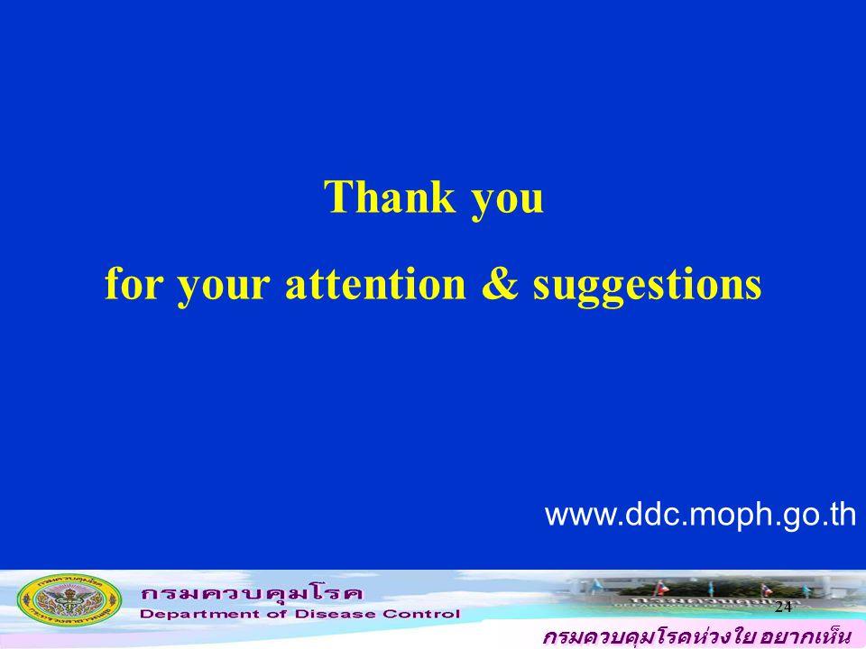 กรมควบคุมโรคห่วงใย อยากเห็น คนไทยสุขภาพดี 24 Thank you for your attention & suggestions www.ddc.moph.go.th 24