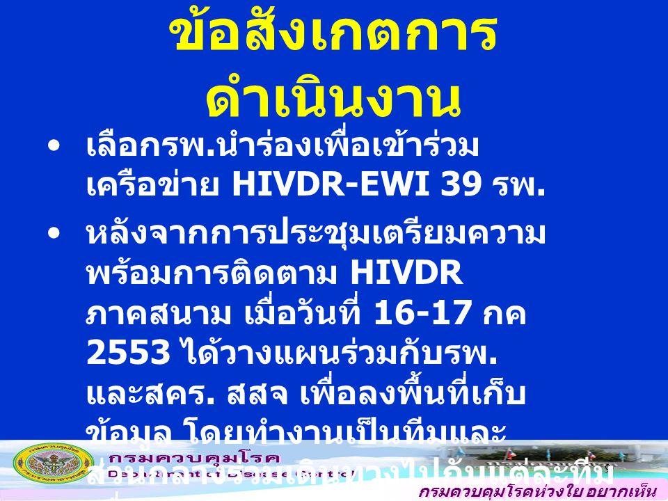 กรมควบคุมโรคห่วงใย อยากเห็น คนไทยสุขภาพดี 9 เลือกรพ.