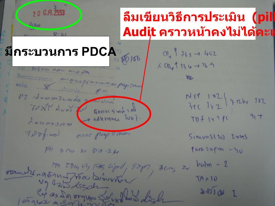 ลืมเขียนวิธีการประเมิน (pill count) Audit คราวหน้าคงไม่ได้คะแนนอีก มีกระบวนการ PDCA