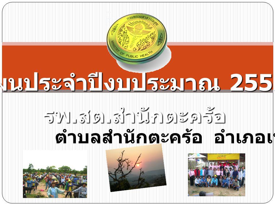 ตำบลสำนักตะคร้อ อำเภอเทพารักษ์ รพ. สต. สำนักตะคร้อ แผนประจำปีงบประมาณ 2555