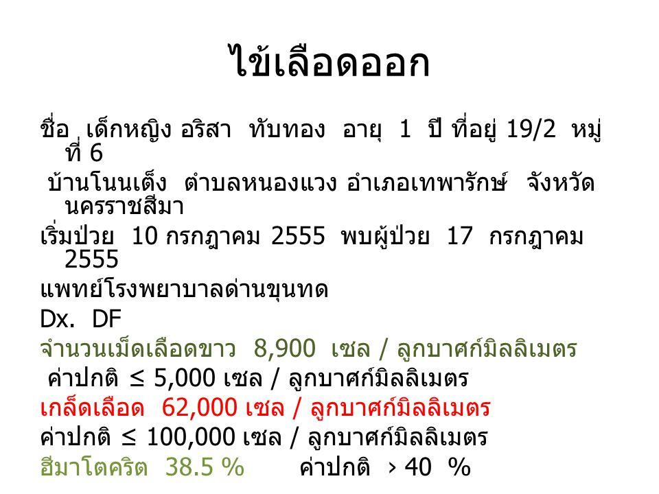 ไข้เลือดออก ชื่อ เด็กหญิง อริสา ทับทอง อายุ 1 ปี ที่อยู่ 19/2 หมู่ ที่ 6 บ้านโนนเต็ง ตำบลหนองแวง อำเภอเทพารักษ์ จังหวัด นครราชสีมา เริ่มป่วย 10 กรกฎาคม 2555 พบผู้ป่วย 17 กรกฎาคม 2555 แพทย์โรงพยาบาลด่านขุนทด Dx.