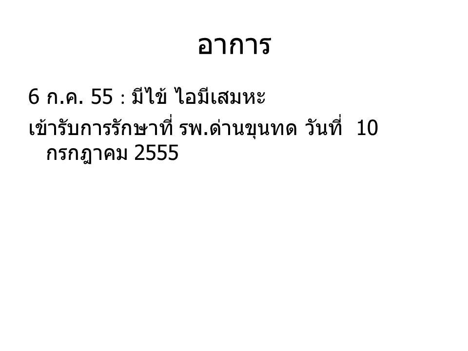 อาการปัจจุบัน วันที่ 17 กรกฎาคม 2555 เวลา 14.25 น.