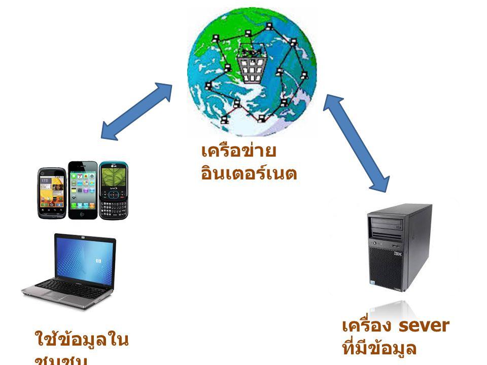 เครือข่าย อินเตอร์เนต ใช้ข้อมูลใน ชุมชน เครื่อง sever ที่มีข้อมูล