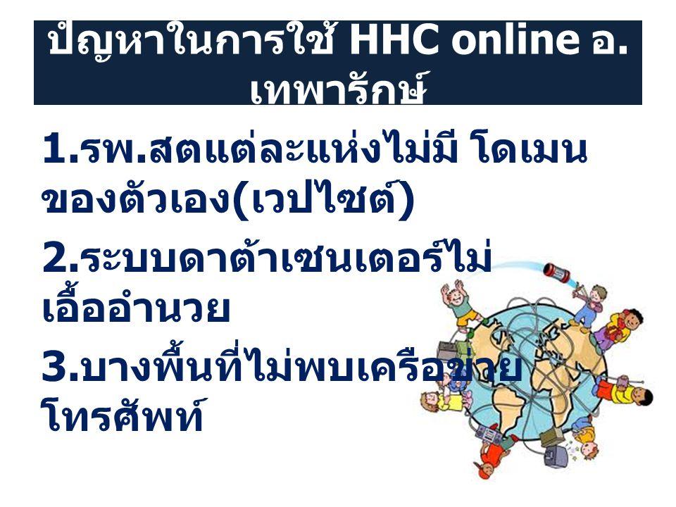 ปํญหาในการใช้ HHC online อ. เทพารักษ์ 1. รพ. สตแต่ละแห่งไม่มี โดเมน ของตัวเอง ( เวปไซต์ ) 2. ระบบดาต้าเซนเตอร์ไม่ เอื้ออำนวย 3. บางพื้นที่ไม่พบเครือข่