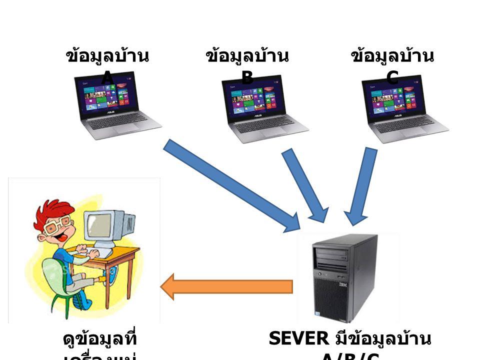 ข้อมูลบ้าน A ข้อมูลบ้าน B ข้อมูลบ้าน C SEVER มีข้อมูลบ้าน A/B/C ดูข้อมูลที่ เครื่องแม่