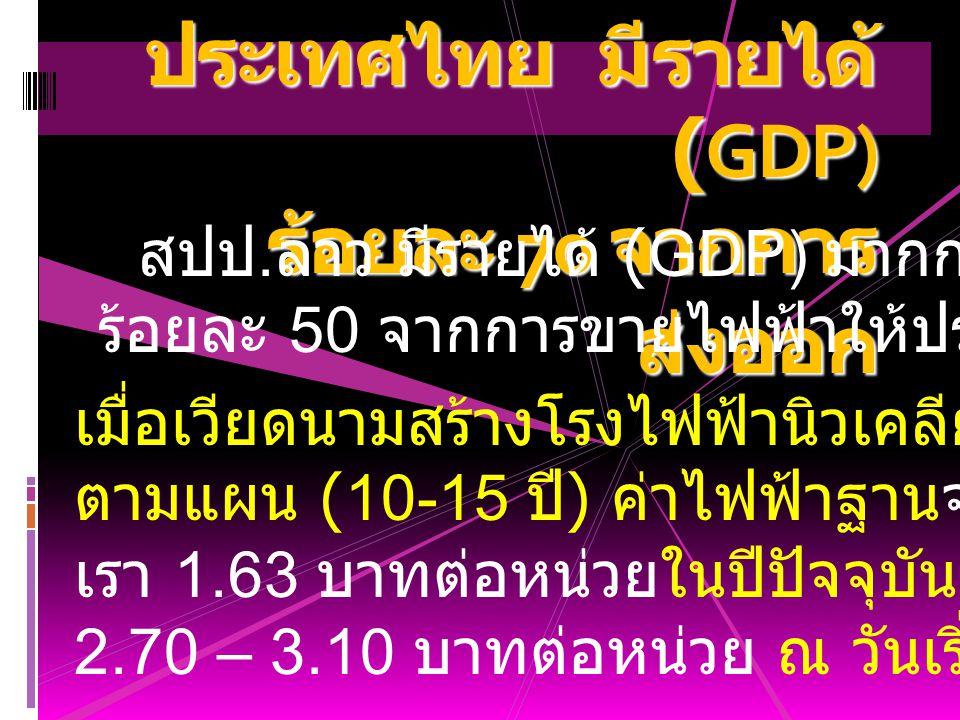 ประเทศไทย มีรายได้ (GDP) ร้อยละ 70 จากการ ส่งออก สปป. ลาว มีรายได้ (GDP) มากกว่า ร้อยละ 50 จากการขายไฟฟ้าให้ประเทศไทย เมื่อเวียดนามสร้างโรงไฟฟ้านิวเคล
