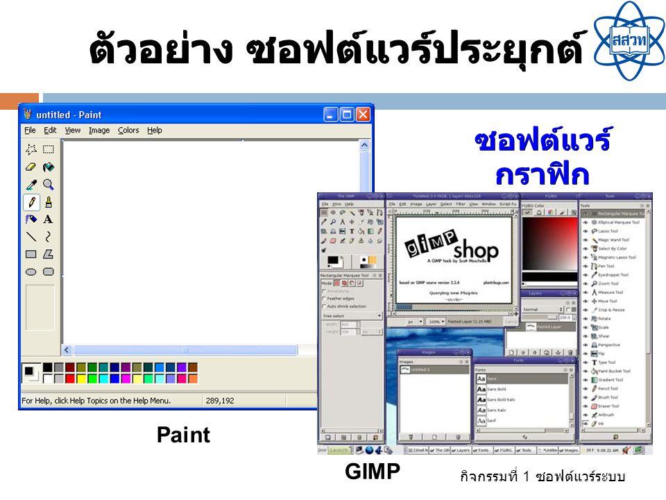 กิจกรรมที่ 1 ซอฟต์แวร์ระบบ ตัวอย่าง ซอฟต์แวร์ประยุกต์ ซอฟต์แวร์ กราฟิก GIMP Paint