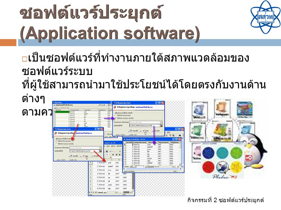 กิจกรรมที่ 2 ซอฟต์แวร์ประยุกต์ ซอฟต์แวร์ประยุกต์ (Application software)  เป็นซอฟต์แวร์ที่ทำงานภายใต้สภาพแวดล้อมของ ซอฟต์แวร์ระบบ ที่ผู้ใช้สามารถนำมาใ