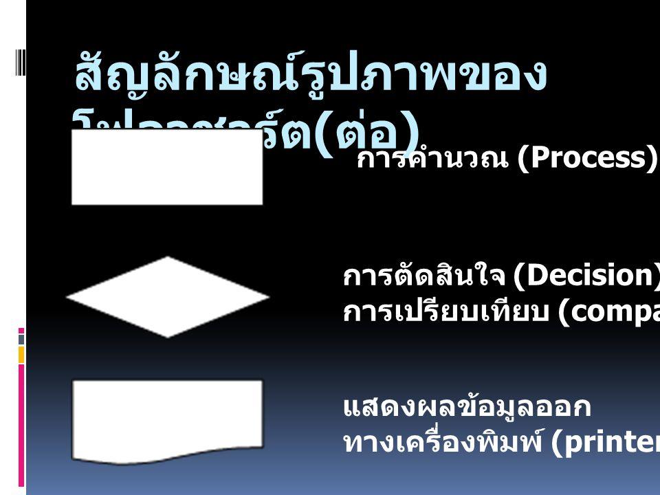 สัญลักษณ์รูปภาพของ โฟลวชาร์ต ( ต่อ ) การคำนวณ (Process) การตัดสินใจ (Decision) หรือ การเปรียบเทียบ (compare) แสดงผลข้อมูลออก ทางเครื่องพิมพ์ (printer)