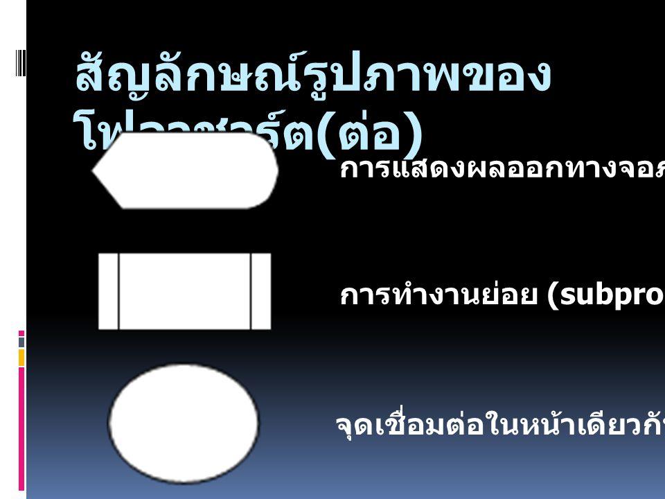 สัญลักษณ์รูปภาพของ โฟลวชาร์ต ( ต่อ ) การแสดงผลออกทางจอภาพ (display) การทำงานย่อย (subprogram) จุดเชื่อมต่อในหน้าเดียวกัน (connector)