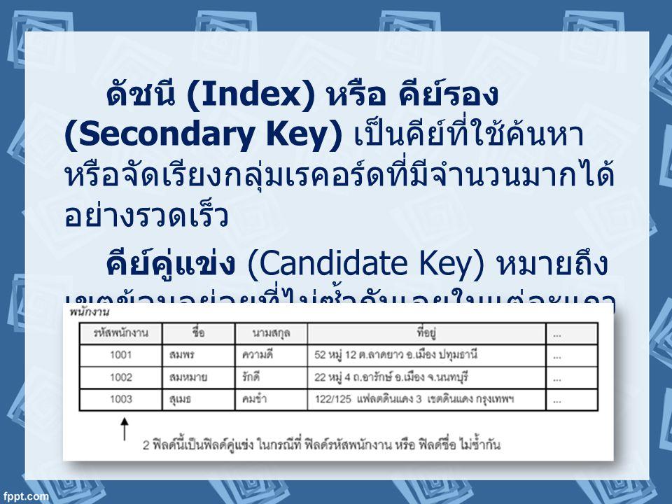 ดัชนี (Index) หรือ คีย์รอง (Secondary Key) เป็นคีย์ที่ใช้ค้นหา หรือจัดเรียงกลุ่มเรคอร์ดที่มีจำนวนมากได้ อย่างรวดเร็ว คีย์คู่แข่ง (Candidate Key) หมายถ