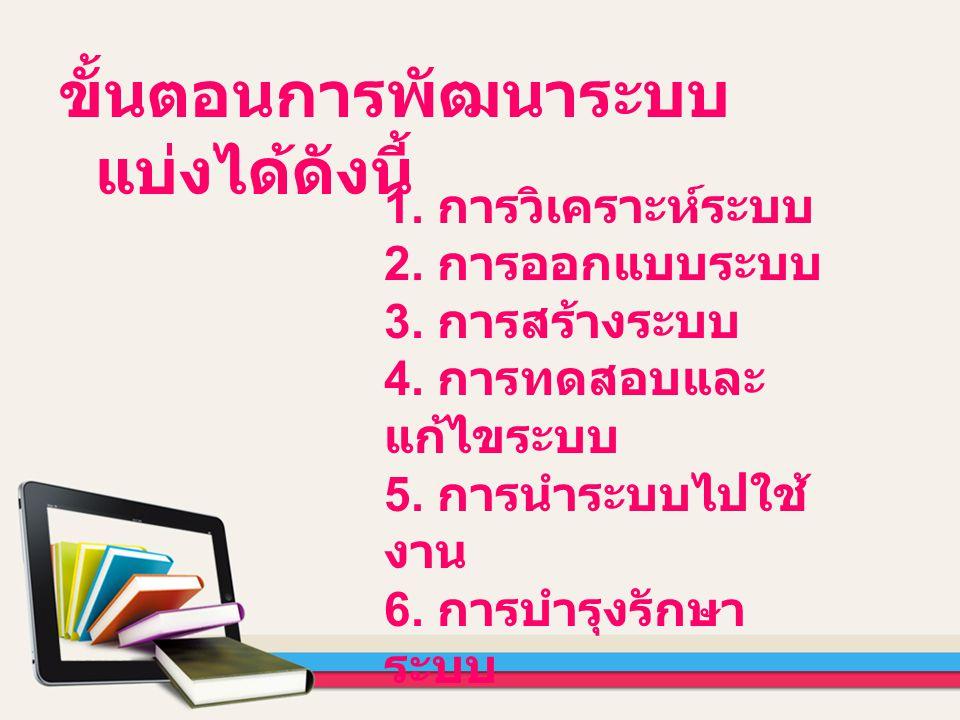 ขั้นตอนการพัฒนาระบบ แบ่งได้ดังนี้ 1. การวิเคราะห์ระบบ 2. การออกแบบระบบ 3. การสร้างระบบ 4. การทดสอบและ แก้ไขระบบ 5. การนำระบบไปใช้ งาน 6. การบำรุงรักษา