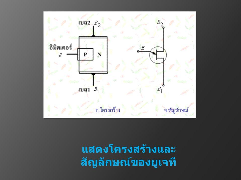 วงจรสมมูลย์ของ UJT จากคุณสมบัติของ UJT ที่กล่าวมา เรา สามารถเขียนวงจรสมมูลย์ (EQUIVALENT CIRCUIT) ของ UJT ได้เหมือนเป็นตัว ต้านทานต่อร่วมกับไดโอด แสดงดังรูปที่ 1.2
