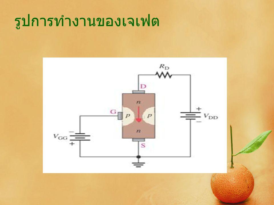 วงจร Audio Mixer (JFET) แบบ 3 อินพุท ที่ทำการออกแบบ วงจร Audio Mixer (JFET) แบบ 3 อินพุท ที่ ออกแบบมีลักษณะแสดงดังรูปโดยในที่นี้นั้นใช้ เจเฟตเบอร์ 2 N3819 มาสร้างวงจร