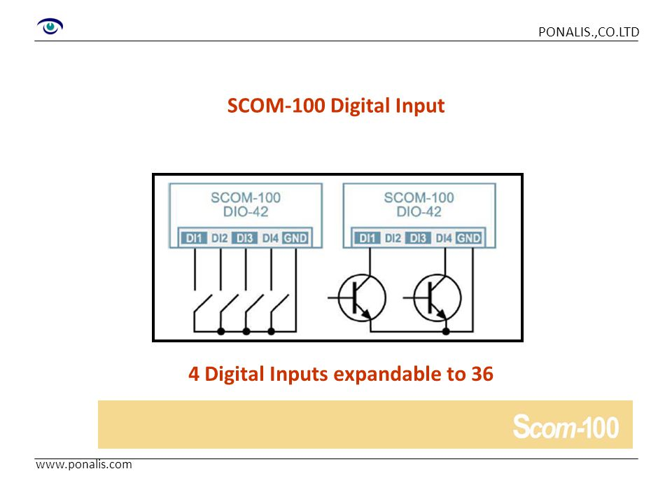 www.ponalis.com PONALIS.,CO.LTD SCOM-100 Digital Input 4 Digital Inputs expandable to 36