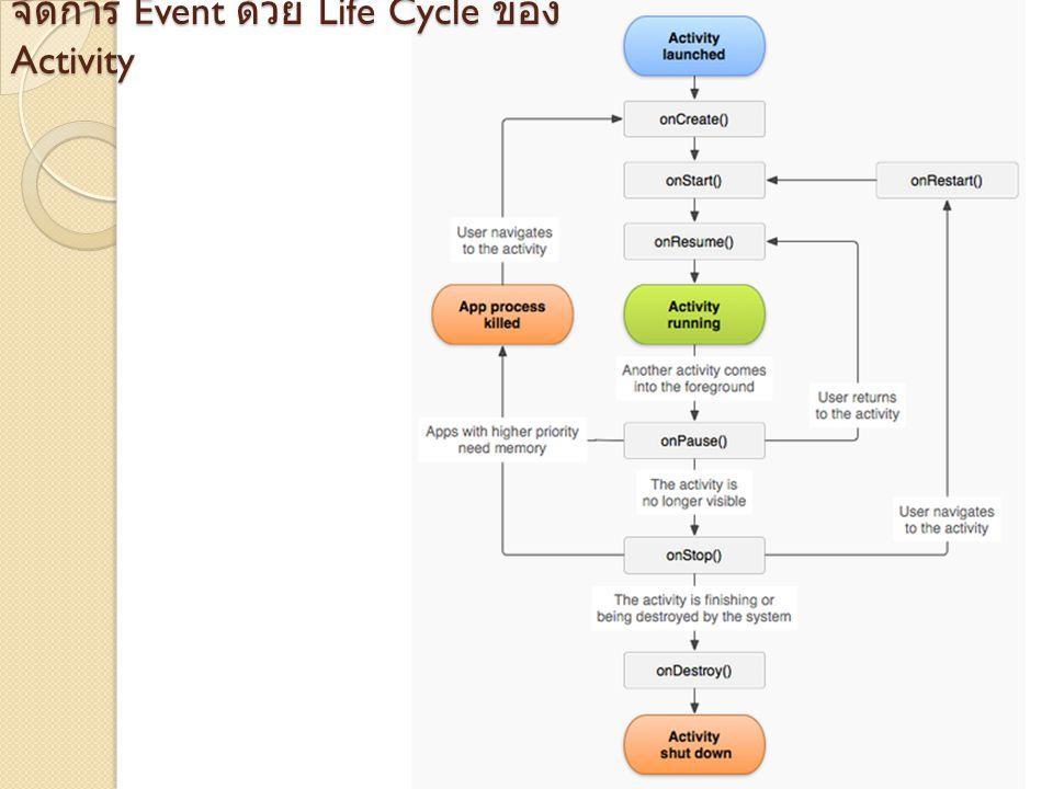 จัดการ Event ด้วย Life Cycle ของ Activity