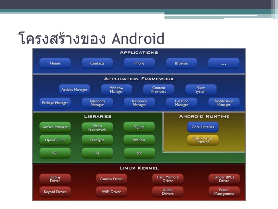 โครงสร้างของ Android