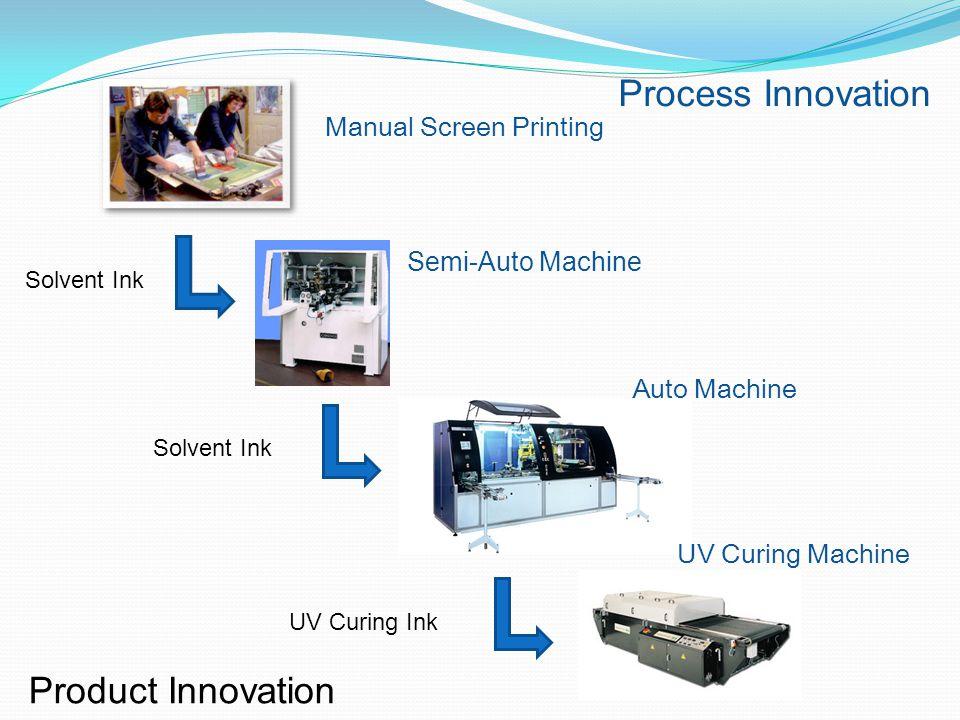 Manual Screen Printing Semi-Auto Machine Auto Machine UV Curing Machine Solvent Ink UV Curing Ink Product Innovation Process Innovation
