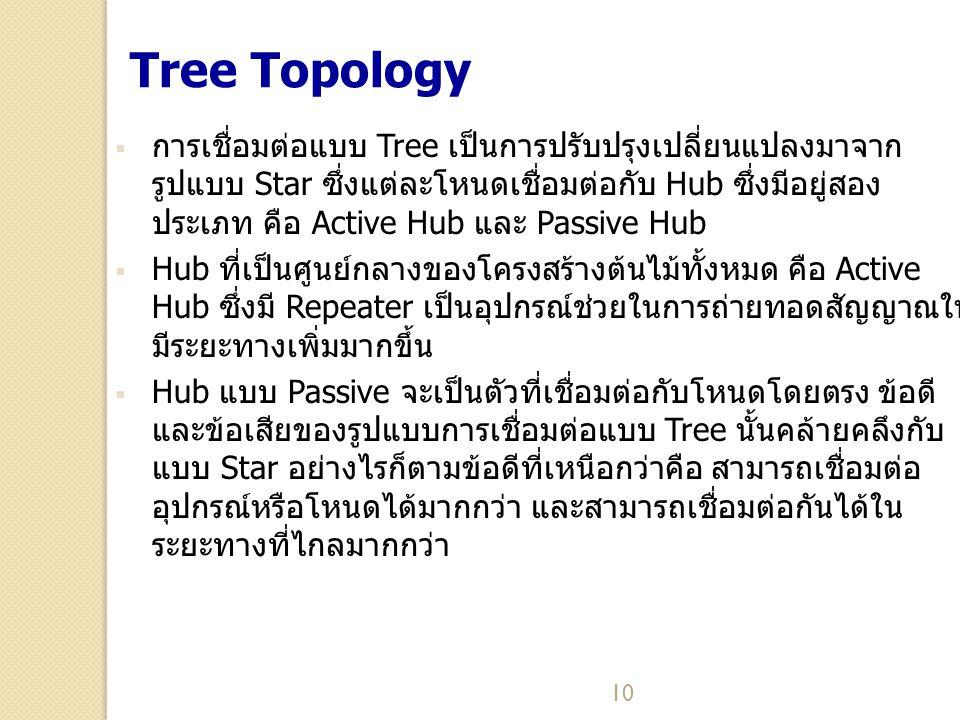 10 Tree Topology  การเชื่อมต่อแบบ Tree เป็นการปรับปรุงเปลี่ยนแปลงมาจาก รูปแบบ Star ซึ่งแต่ละโหนดเชื่อมต่อกับ Hub ซึ่งมีอยู่สอง ประเภท คือ Active Hub