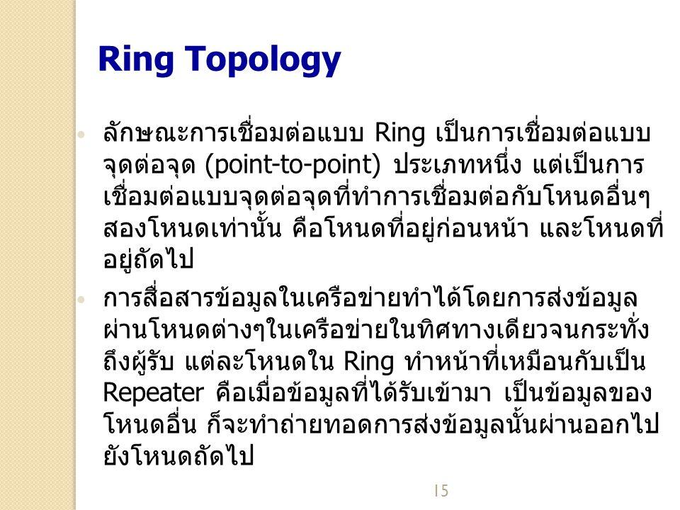15 Ring Topology ลักษณะการเชื่อมต่อแบบ Ring เป็นการเชื่อมต่อแบบ จุดต่อจุด (point-to-point) ประเภทหนึ่ง แต่เป็นการ เชื่อมต่อแบบจุดต่อจุดที่ทำการเชื่อมต