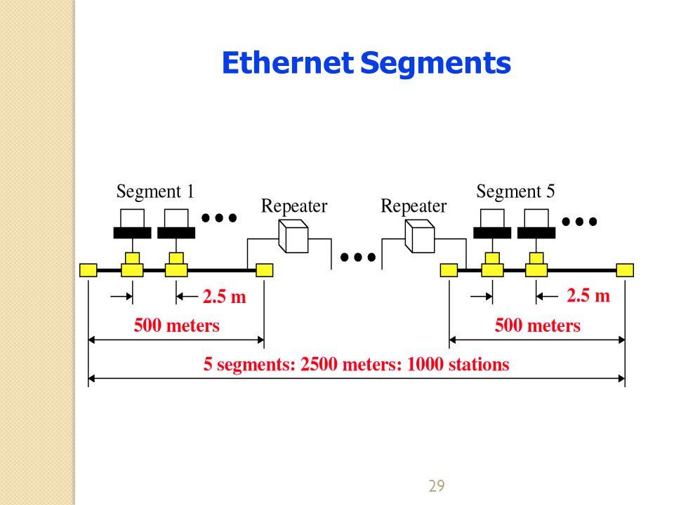 29 Ethernet Segments