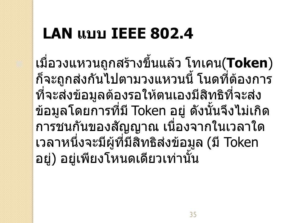35 LAN แบบ IEEE 802.4 เมื่อวงแหวนถูกสร้างขึ้นแล้ว โทเคน(Token) ก็จะถูกส่งกันไปตามวงแหวนนี้ โนดที่ต้องการ ที่จะส่งข้อมูลต้องรอให้ตนเองมีสิทธิที่จะส่ง ข