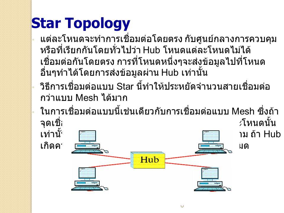 8 Star Topology แต่ละโหนดจะทำการเชื่อมต่อโดยตรง กับศูนย์กลางการควบคุม หรือที่เรียกกันโดยทั่วไปว่า Hub โหนดแต่ละโหนดไม่ได้ เชื่อมต่อกันโดยตรง การที่โหน