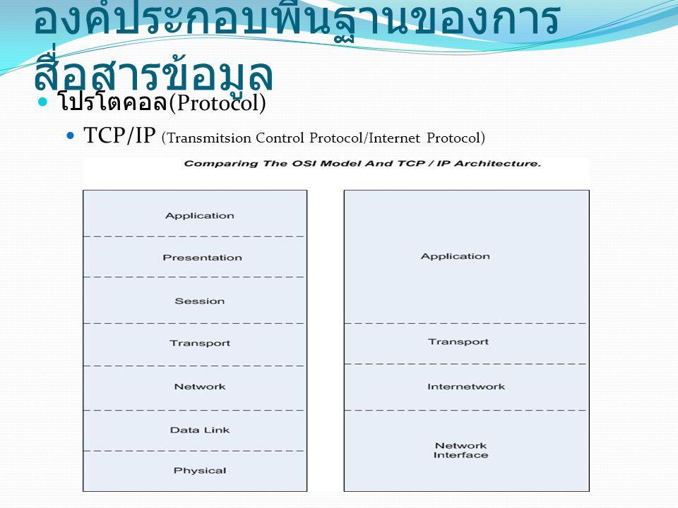 องค์ประกอบพื้นฐานของการ สื่อสารข้อมูล โปรโตคอล (Protocol) TCP/IP (Transmitsion Control Protocol/Internet Protocol)