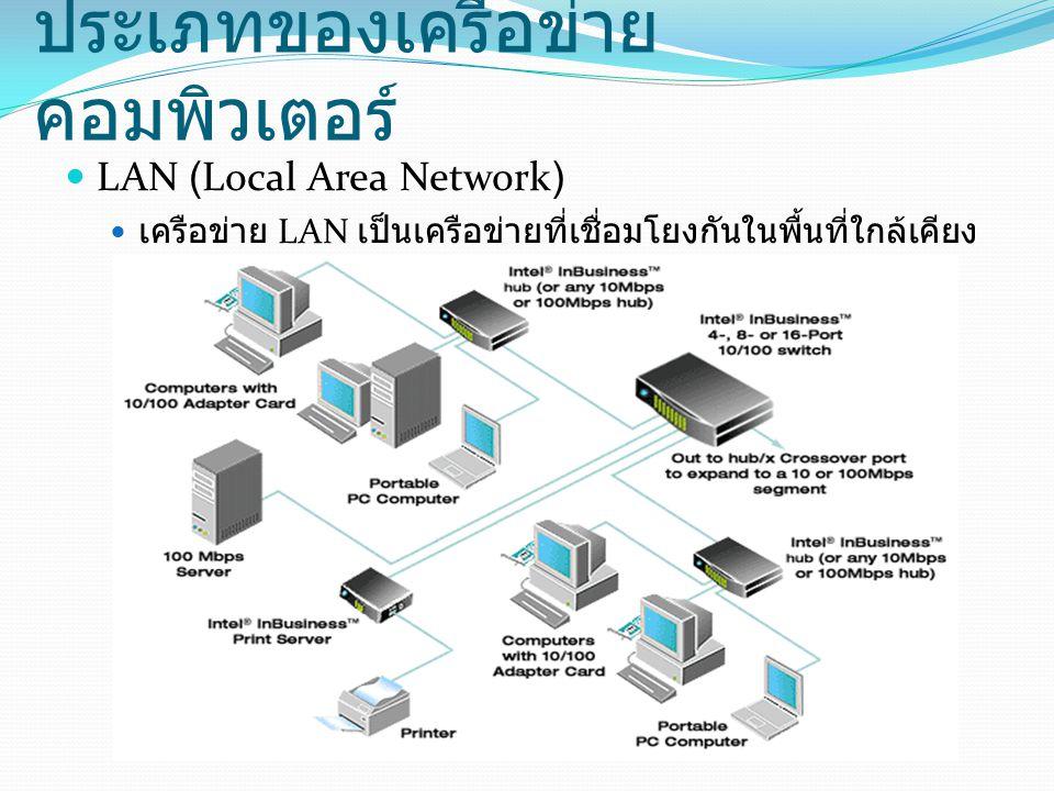 ประเภทของเครือข่าย คอมพิวเตอร์ LAN (Local Area Network) เครือข่าย LAN เป็นเครือข่ายที่เชื่อมโยงกันในพื้นที่ใกล้เคียง กัน เช่นอยู่ในอาคารเดียวกัน