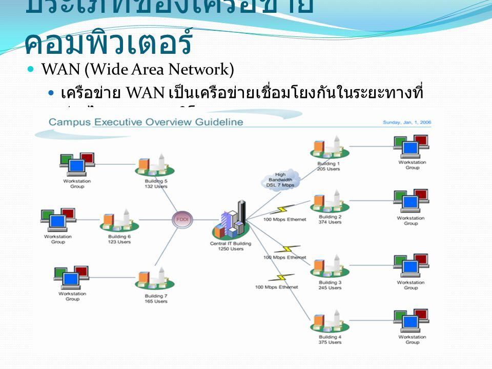 ประเภทของเครือข่าย คอมพิวเตอร์ WAN (Wide Area Network) เครือข่าย WAN เป็นเครือข่ายเชื่อมโยงกันในระยะทางที่ ห่างไกล หลาย ๆ กิโลเมตร