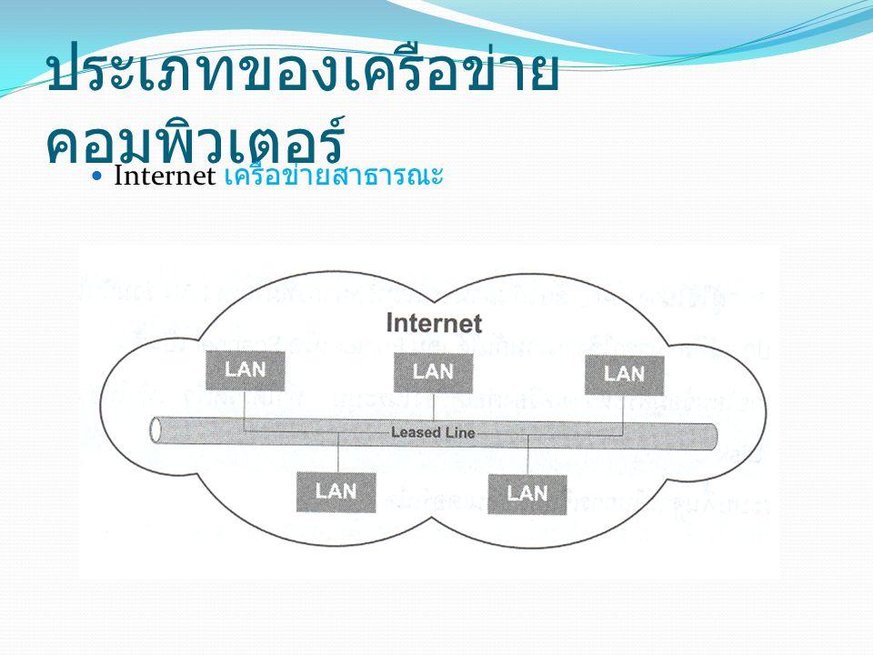 ประเภทของเครือข่าย คอมพิวเตอร์ Internet เครือข่ายสาธารณะ