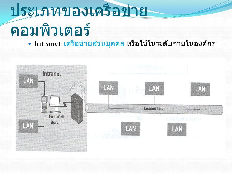 ประเภทของเครือข่าย คอมพิวเตอร์ Intranet เครือข่ายส่วนบุคคล หรือใช้ในระดับภายในองค์กร